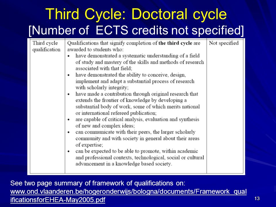 Third Cycle: Doctoral cycle [Number of ECTS credits not specified]